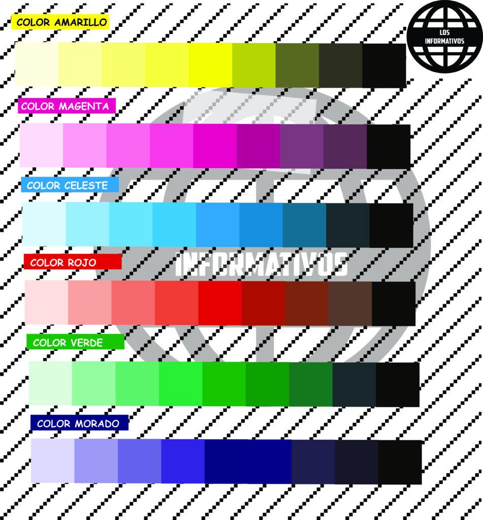 Elabora un recuadro con 9 espacios. En el recuadro del medio, pinta el color elegido y, poco a poco, hacia los recuadros de la izquierda colorea con mayor suavidad, hasta llegar al primer recuadro casi blanco. Hacia el lado derecho, pinta con el color elegido hasta el recuadro final y encima, colorea poco a poco apretando cada vez más fuerte el lápiz de color negro, hasta llegar al último recuadro más oscuro. SATURACIÓN DE COLORES-monocromía