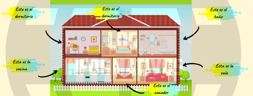 """STEP 1: First, draw your house and label the rooms using """"this is"""". Dibuja tu casa con todas las habitaciones que tiene la misma. Luego, presenta cada habitación utilizando """"This is""""."""