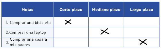 srcset=https://losinformativos.com/wp-content/uploads/2020/09/semana-23-ciencias-sociales-2%C2%BA-secundaria.png