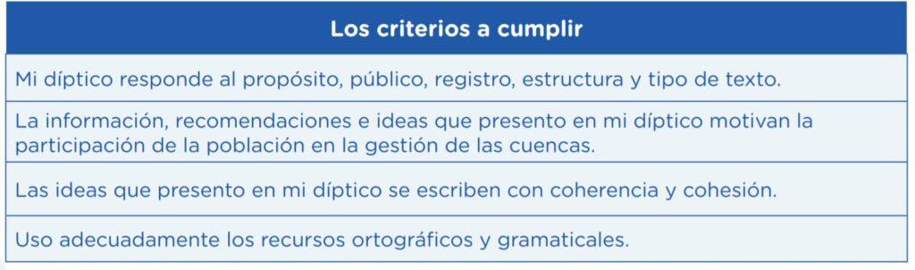Ten en cuenta los siguientes criterios a la hora de armar tu díptico: Los criterios a cumplir Mi díptico responde al propósito, público, registro, estructura y tipo de texto. La información, recomendaciones e ideas que presento en mi díptico motivan la participación de la población en la gestión de las cuencas. Las ideas que presento en mi díptico se escriben con coherencia y cohesión. Uso adecuadamente los recursos ortográficos y gramaticales