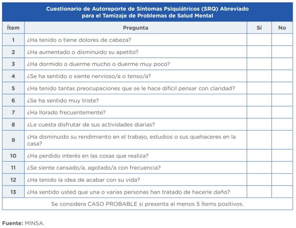 Según la encuesta de Ipsos del 22 de abril último, el 52 % de los peruanos enfrentan en sus hogares problemas emocionales, de estrés, discusiones o depresiones durante la cuarentena. Según Ipsos, el 89 % de los encuestados vive preocupado porque sufrió una reducción de ingresos a su hogar; mientras que el 60 % de las personas refieren que no se sienten bien al ver el desabastecimiento de algunos productos. La dificultad económica y los problemas de salud son las dos principales causas del estrés4. ¿Cómo podríamos saber si estamos teniendo algún problema emocional a raíz del confinamiento, o que algún familiar lo pueda estar desarrollando? ¿Podemos aplicar alguna herramienta para detectarlo? *Sugerencia, utilizar la siguiente ficha5 para responder a la pregunta: