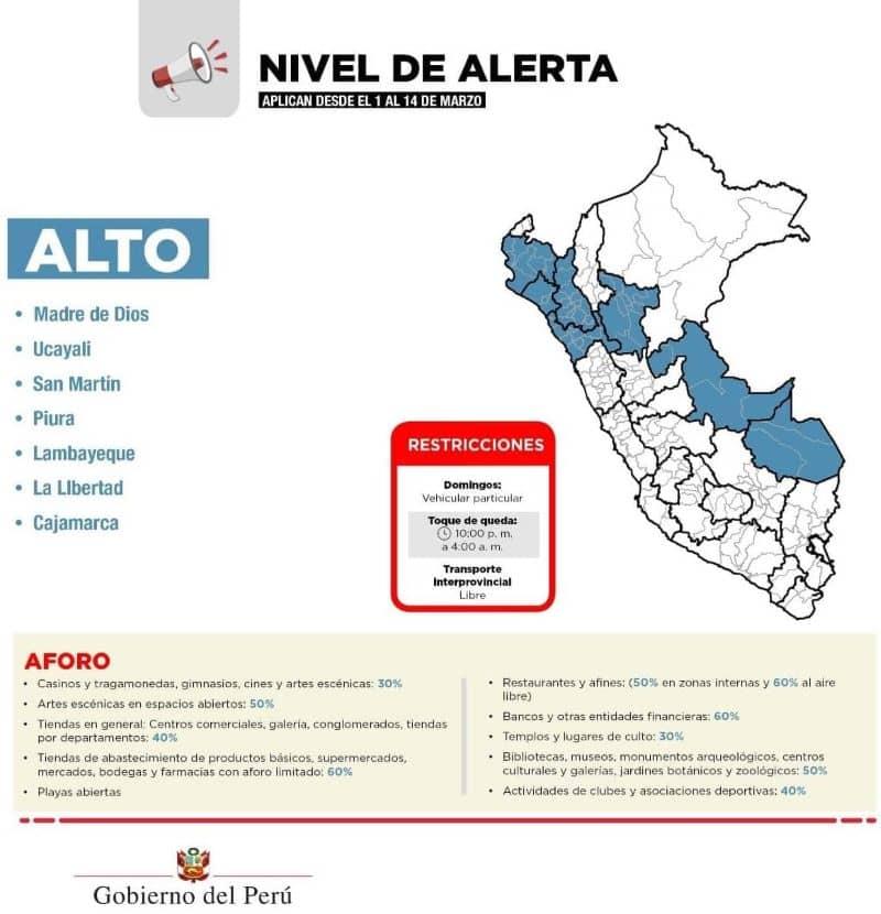 1 al 14 de marzo: Cuáles son los niveles de alerta por provincias y las actividades permitidas