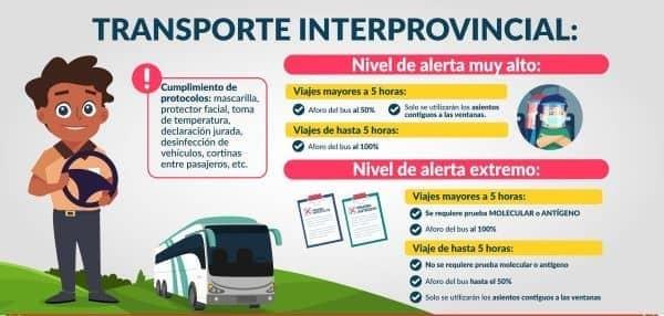 Transporte interprovincial se reactivará en todo el país desde el 1 de marzo con nuevas disposiciones