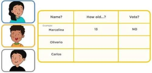LET'S UNDERSTAND! UNDERSTAND-EXERCISE 1 Complete the chart Name? How old...? Vote?
