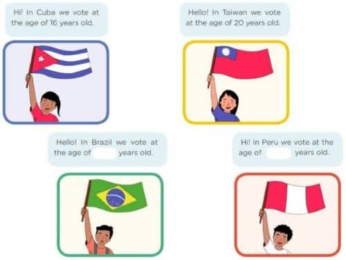 Activity 3: Do it yourself! LEAD IN: Read and complete. Hi! In Cuba we vote at the age of 16 years old. Hello! In Taiwan we vote at the age of 20 years old. Hello! In Brazil we vote at the age of years old. Hi! In Peru we vote at the age of years old.