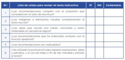 1 ¿Las recomendaciones cumplen con el propósito que consideré en mi plan de escritura? 2 ¿Las imágenes o elementos visuales complementan al texto escrito? 3 ¿Las ideas que escribí son claras, concretas y están ordenadas en secuencia lógica? 4 ¿Las recomendaciones que he redactado cumplen con la función apelativa? 5 ¿Las recomendaciones son realizables? 6 ¿He utilizado la puntuación para separar expresiones, ideas y párrafos, y el uso de tildes a fin de dar claridad y sentido al texto?