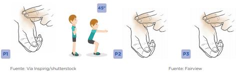 Empezamos Ubicamos y elegimos un espacio de la casa, teniendo en cuenta algunas consideraciones de seguridad para nosotros mismos. Iniciamos con la práctica de la activación corporal general (desplazamientos que permitan el movimiento de nuestras articulaciones, estiramientos suaves, etc.). La activación debe durar de 5 a 12 minutos. Luego, aplicamos el protocolo descrito anteriormente, si es posible acompañados de un adulto.