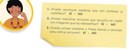 1. ¿Puedo reconocer palabras que son similares al castellano? SÍ - NO 2. ¿Puedo relacionar acciones que escucho en inglés con imágenes que las representan? SÍ - NO 3. ¿Puedo extraer palabras o frases breves y sencillas para indicar acciones? SÍ - NO