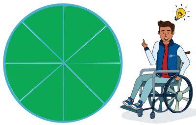 """¿ Cada vez que identificamos que realizamos una de estas acciones, podemos pintar o sombrear parte del """"Círculo de bienestar"""". Por ejemplo, si yo realizo ejercicios con frecuencia, pintaré una de las partes del círculo de color verde… ¡Adelante!"""