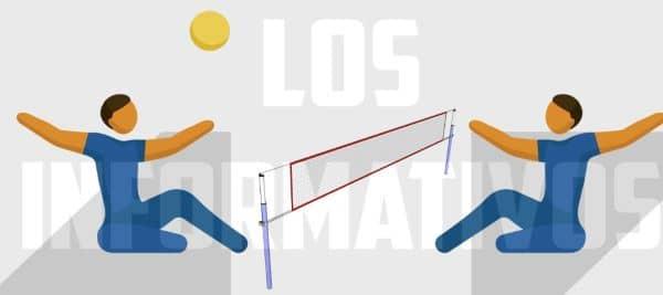 Tarea 3: Ejecutamos un juego adaptado en familia Realizamos la actividad física del día en familia con un Juego adaptado: Vóleibol sentado • Elegimos el espacio más amplio de la casa o adaptamos el que tenemos para tener espacio libre, y verificamos las condiciones de seguridad para todos. Preparamos el espacio; para ello, lo demarcamos y dividimos en dos con los materiales que tengamos a la mano y, si no tenemos un balón, podemos realizarlo con otro material, por ejemplo, un globo. Ahora, invitamos a los miembros de nuestra familia a participar. Les explicamos cuál es la finalidad del juego y, según las condiciones y en acuerdo, podemos adaptar las reglas del juego.. • Ahora vamos a liderar la activación corporal para todos los integrantes de la familia, iniciamos con la toma del pulso, y continuamos con los pasos sugeridos: a) realizamos movimientos articulares buscando amplitud de movimiento gradualmente, b)movimientos diversos como saltos, trote en el lugar u otros de desplazamientos para elevar la temperatura corporal, el ritmo cardiorrespiratorio y aumentar la irrigación muscular a todo el cuerpo, y c) realizamos elongaciones o estiramientos sin forzar las articulaciones, ligamentos y musculatura, por aproximadamente entre cinco y doce minutos.  Antes de iniciar conformamos los equipos de forma democrática y a Jugar¡¡ • Al finalizar el juego, realizamos la relajación entre 5 y 8 minutos con ejercicios de respiración y elongaciones que no fuercen las articulaciones A partir de lo aprendido reflexionamos en familia sobre en torno a las siguientes interrogantes: 1. ¿Qué sentimos al culminar las actividades físicas que practicamos? 2. ¿Nuestra familia ha asumido la realización de actividades de forma regular? ¿Cómo lo demuestran? 3. Explicamos. ¿Cómo estamos logrando integrar a tu familia con las actividades que les proponemos? 4. ¿Cómo podemos mejorar en nuestra propuesta y práctica de actividades? 5. ¿Cómo explicamos la relación entre la actividad física y la sa