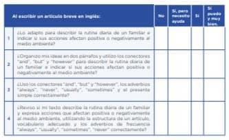 """1 ¿Lo adapto para describir la rutina diaria de un familiar e indicar si sus acciones afectan positiva o negativamente al medio ambiente? 2 ¿Organizo mis ideas en dos párrafos y utilizo los conectores """"and"""", """"but"""" y """"however"""" para describir la rutina diaria de un familiar e indicar si sus acciones afectan positiva o negativamente al medio ambiente? 3 ¿Uso los conectores """"and"""", """"but"""" y """"however"""", los adverbios """"always"""", """"never"""", """"usually"""", """"sometimes"""" y el presente simple correctamente? 4 ¿Reviso si mi texto describe la rutina diaria de un familiar y expresa acciones que afectan positiva o negativamente al medio ambiente, utilizando la estructura de un artículo, vocabulario adecuado y los adverbios de frecuencia """"always"""", """"usually"""", """"sometimes"""", """"never"""" correctamente?"""